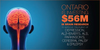 Ontario Funds Research into Treatment of Depression, Alzheimer's, Autism and Parkinson's