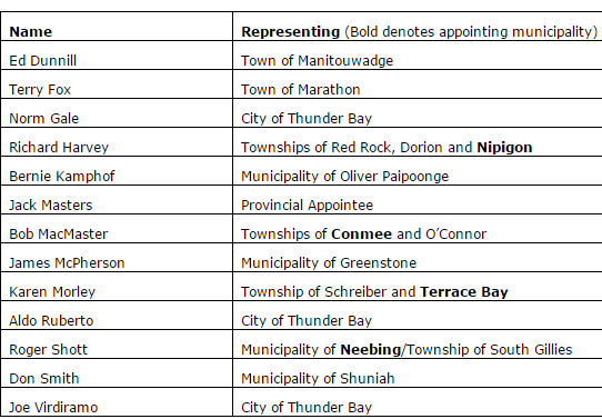 2015 Thunder Bay District Board of Health Elections