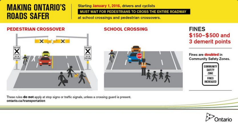 Wawa OPP: Highway Traffic Act Amendments – Pedestrian Safety