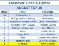 #CrossoverInsider : New Releases, Monthly TOP 10 & More!