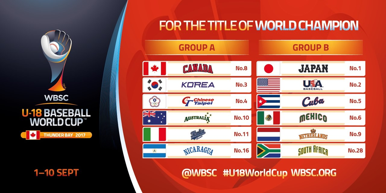 world cup groups 2017